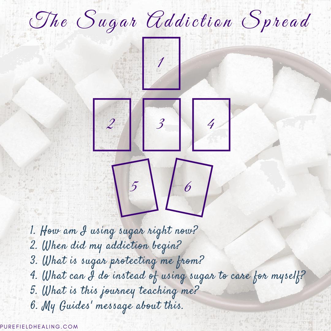 sugar addiction tarot spread